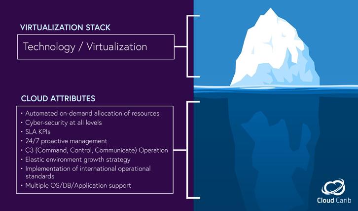 virtualization-vs-cloud-diagram-01